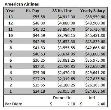 American_Airlines_FA_Pay_.jpg