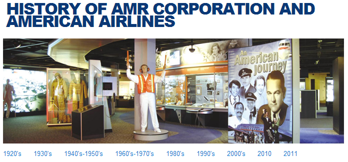 American Airlines History